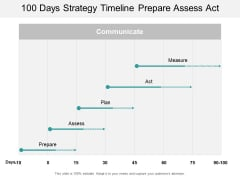 100 Days Strategy Timeline Prepare Assess Act Ppt PowerPoint Presentation Portfolio Example Topics