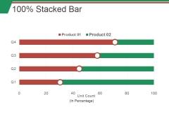 100 Stacked Bar Ppt PowerPoint Presentation Slides Skills