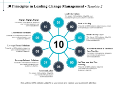 10 Principles In Leading Change Management Solutions Ppt PowerPoint Presentation Slides Gallery