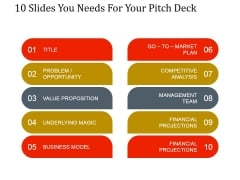 10 Slides You Needs For Your Pitch Deck Ppt PowerPoint Presentation Gallery