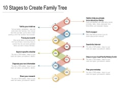 10 Stages To Create Family Tree Ppt PowerPoint Presentation Gallery Rules PDF