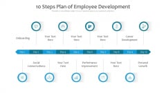 10 Steps Plan Of Employee Development Ppt PowerPoint Presentation File Format PDF
