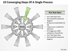 10 Converging Steps Of A Single Process Circular Flow Chart PowerPoint Template