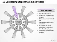 10 Converging Steps Of A Single Process Circular Flow Chart PowerPoint Templates