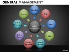 10 Factors Circle Chart PowerPoint Templates Editable Ppt Slides