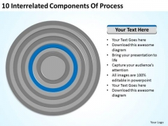 10 Interrelated Components Of Process Making Business Plan Template PowerPoint Slides