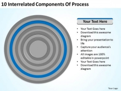 10 Interrelated Components Of Process Ppt Business Plan Outline PowerPoint Slides