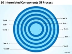 10 Interrelated Components Of Process Ppt How Business Plan PowerPoint Slides