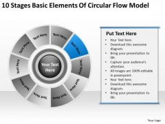 10 Stages Basic Elements Of Circular Flow Model Business Plan Help PowerPoint Templates