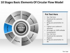10 Stages Basic Elements Of Circular Flow Model Business Plan PowerPoint Templates
