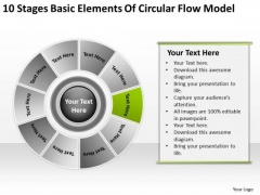 10 Stages Basic Elements Of Circular Flow Model Google Business Plan PowerPoint Templates