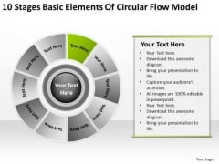 10 Stages Basic Elements Of Circular Flow Model Ppt Tutoring Business Plan PowerPoint Templates
