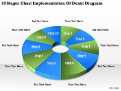 10 Stages Chart Implementation Of Donut Diagram Ppt Need Business Plan PowerPoint Templates