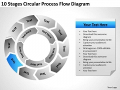 10 Stages Circular Process Flow Diagram Business Plan Review PowerPoint Templates