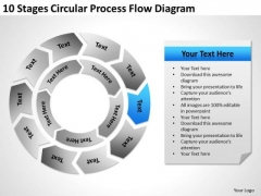 10 Stages Circular Process Flow Diagram How To Develop Business Plan PowerPoint Slides