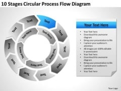 10 Stages Circular Process Flow Diagram Ppt Business Plan Steps PowerPoint Slides