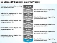 10 Stages Of Business Growth Process Ppt Continuity Plan Template PowerPoint Templates