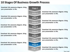 10 Stages Of Business Growth Process Ppt How Do Make Plan PowerPoint Templates