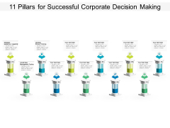 11 Pillars For Successful Corporate Decision Making Ppt PowerPoint Presentation Topics PDF