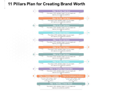 11 Pillars Plan For Creating Brand Worth Ppt PowerPoint Presentation Pictures Ideas PDF