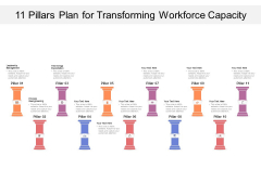 11 Pillars Plan For Transforming Workforce Capacity Ppt PowerPoint Presentation Gallery Show PDF