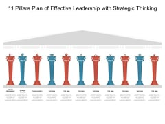 11 Pillars Plan Of Effective Leadership With Strategic Thinking Ppt PowerPoint Presentation Infographics Icons PDF