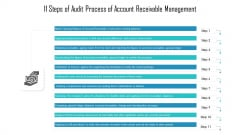 11 Steps Of Audit Process Of Account Receivable Management Ppt Professional Design Ideas PDF