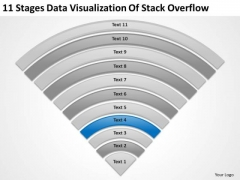 11 Stages Data Visualization Of Stack Overflow Business Plan Format PowerPoint Slides