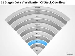 11 Stages Data Visualization Of Stack Overflow Download Business Plan PowerPoint Templates
