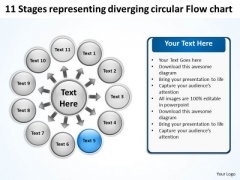 11 Stages Representing Diverging Circular Flow Chart Cycle Layout Diagram PowerPoint Slides