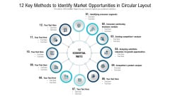 12 Key Methods To Identify Market Opportunities In Circular Layout Ppt Inspiration Aids PDF