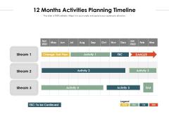 12 Months Activities Planning Timeline Ppt PowerPoint Presentation Infographics Slide Portrait PDF