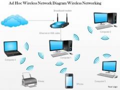 1 Ad Hoc Wireless Network Diagram Wireless Networking Ppt Slide
