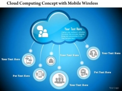 1 Cloud Computing Concept With Mobile Wireless Email Device Connected To The Cloud Ppt Slides