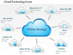 1 Cloud Technology Icons With Wireless Equipment Surrounding Public Or Private Cloud Ppt Slide