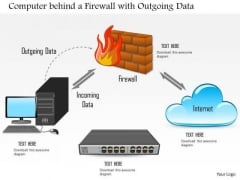 1 Computer Behind A Firewall With Outgoing Data And Network Switch Ppt Slides