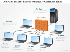 1 Computers Behind A Firewall Connected To A Centralized Server Ppt Slides