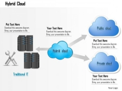 1 Concept Of Hybrid Cloud Shown Using Public And Private Cloud Traditional It Ppt Slide