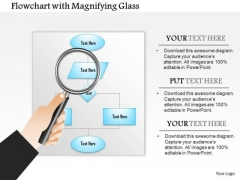 1 Flow Chart With Magnifying Glass Showing Algorithm Analysis Ppt Slide