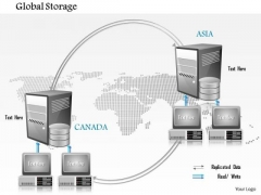 1 Global Storage Replication Between Aisa And North America Over World Map Ppt Slide