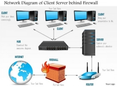 1 Network Diagram Of A Client Server Behind A Firewall But Connected To The Internet Ppt Slides