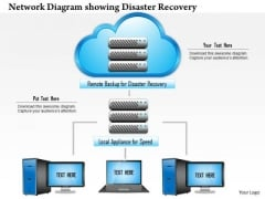 1 Network Diagram Showing Disaster Recovery To Remote Location Dr Ppt Slides