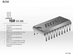 1 Read Only Memory Rom Computer Chip Cpu Icon Ppt Slides