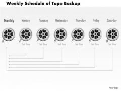 1 Weekly Schedule Of Tape Backup Showing Timeline Of Retention Dates And Times Ppt Slides