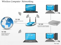 1 Wireless Computer Networking Wifi Access Point Connected To Globe Computers Ppt Slides
