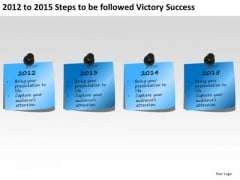2012 To 2015 Steps To Be Followed Victory Success PowerPoint Templates Ppt Slides Graphics