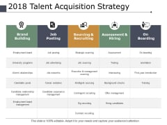 2018 Talent Acquisition Strategy Ppt PowerPoint Presentation Infographics Model
