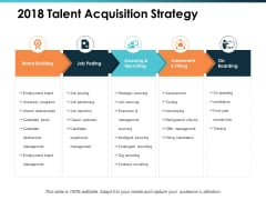 2018 Talent Acquisition Strategy Talent Mapping Ppt PowerPoint Presentation Layouts Ideas