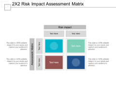 2X2 Risk Impact Assessment Matrix Ppt PowerPoint Presentation Gallery Skills