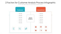 2 Factors For Customer Analysis Process Infographic Ppt PowerPoint Presentation Icon Diagrams PDF